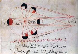 eclissi lunare di al-Biruni